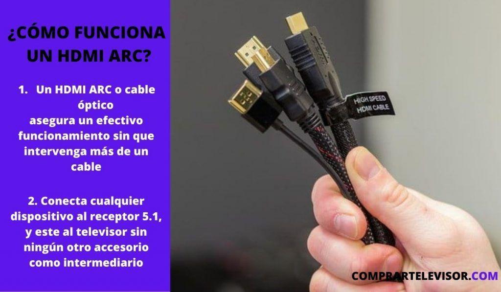 ¿Cómo funciona un HDMI ARC?
